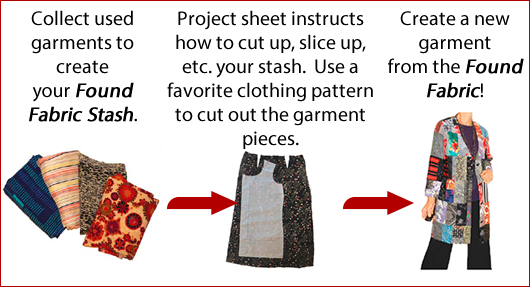How Found Fabrics work